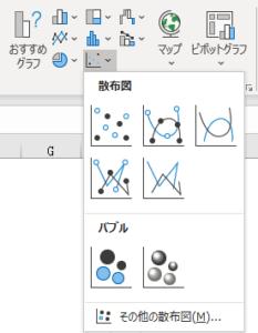EXCELで散布図を挿入